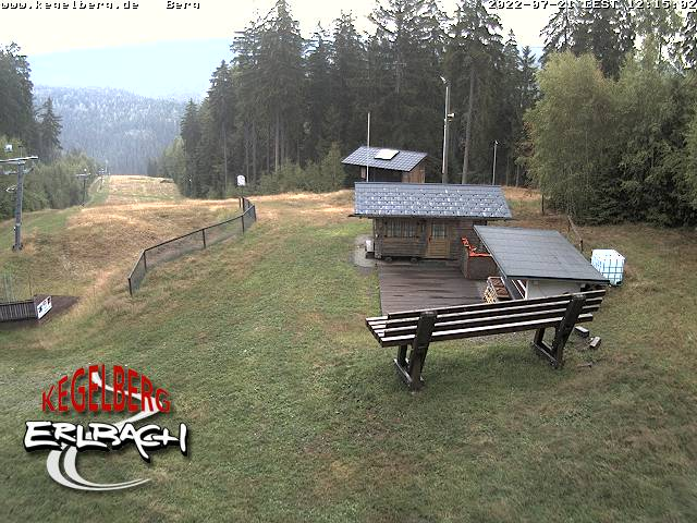 Webcam-Livebild Bergstation Aktualisierung im min. Takt